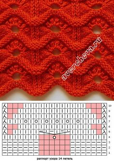 patrón de los rayos con los calados borde ondulado | patrón de tejer con agujas directorio