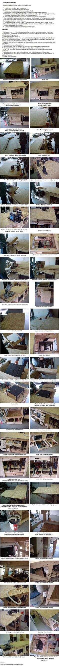 Check out this awesome Workbench | WoodworkerZ.com