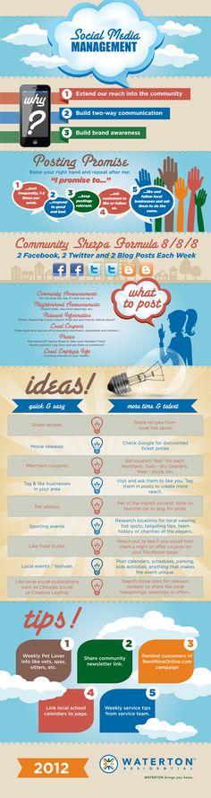 Social Media Management #infographic #socialmedia #in