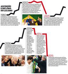 O crepúsculo do lulismo Os escândalos de corrupção envolvendo o PT e a inoperância do governo Dilma abalam a força política do ex-presidente e colocam em risco o projeto eleitoral de Lula para 2018 Josie Jeronimo (josie@istoe.com.br)