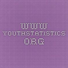 www.youthstatistics.org