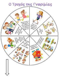 Παιχνίδια Γνωριμίας κι Ενίσχυσης της Ομάδας Preschool Education, Teaching Activities, Creative Activities, Music Education, Educational Activities, Teaching Kids, Activities For Kids, 1st Day Of School, School Staff