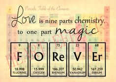 Periodic Table Chemistry Wedding Love Quote Sign by HeartEffects