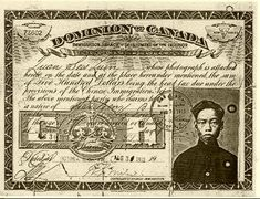 Canadian society became more hostile towards immigrants to the point where the government passed the Chinese Immigration Act of 1923 that banned most immigration from Asia. Racism was a major issue during this time. Roaring Twenties, The Twenties, Heritage Train, Canadian People, Global Citizenship, Fur Trade, Canadian History, Interesting History, Social Studies