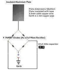 Картинки по запросу how to build tesla's radiant energy receiver