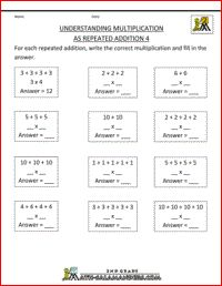 multiplication table worksheets understanding multiplication ...