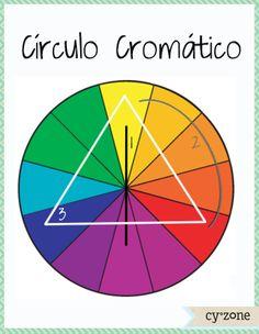 1. Los colores complementarios  2. Si quieres un look más uniforme, usa colores vecinos del círculo cromático como el amarillo, naranja y rojo; o el violeta, azul y verde.  3. Combina tres colores que formen un triángulo en el círculo cromático. Por ejemplo: el amarillo, el azul y el rojo. No te limites a usar sólo esos colores, también puedes usar sus derivados. Un ejemplo sería: dorado, turquesa y fucsia.