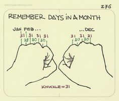 """Remember days in a month. The old knuckle trick. I still find it handy when days has November…"""" leaves me with some uncertainty. Days And Months, Months In A Year, Remember Day, Teaching Tools, Teaching Math, Winter Words, Survival Life Hacks, Learning For Life, Math Lesson Plans"""