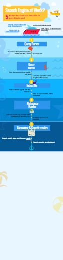 Click on the image to view the high definition version. Create infographics at…