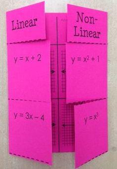 Non-Linear Equations (Foldable) Math Teacher, Math Classroom, Teaching Math, Teaching Ideas, Interactive Student Notebooks, Math Notebooks, Maths Algebra, Math 8, Linear Function
