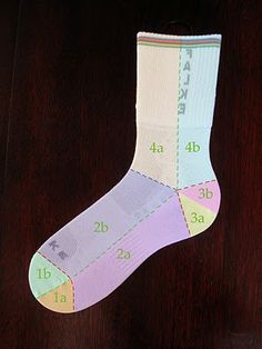 At the end of these sock related posts, you will be able to knit two sock at the same time, on one circular needle, toe-up, with short row heels)