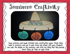 Cute idea for Cinco de Mayo