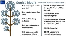 Dos and Don'ts of Social Media Marketing for Business. #SocialMediaTips #SocialMediaMarketing