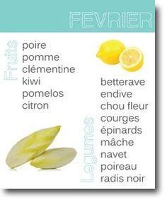 Les fruits et légumes du mois de février: