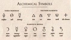 Alchemical Symbols  The word alchemy comes from the Arabian al-kimia, referring to the preparation of 'Elixir' or the 'Stone' by the Egyptians. The Arabic kimia, in turn, comes from the Coptic khem, which referred to the fertile black Nile delta soil and also to the dark mystery of the primordial First Matter (the Khem). Do you recognize the origin of the word 'chemistry'?
