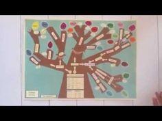 L'albero dei verbi_Video II - YouTube