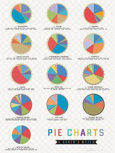 Pop Chart Lab --> Design + Data = Delight --> Pie Charts (A Bakers Dozen)