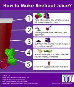 How To Make Beetroot Juice Recipe ?  #BeetrootJuiceRecipe #BeetRootBenefits