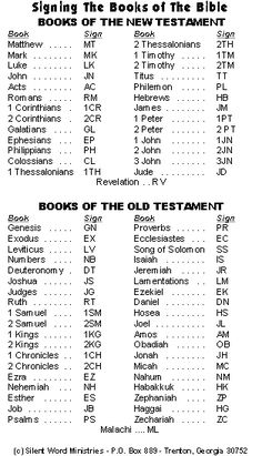 Books of The Bible: Signs via Letter Abbreviations. An option for signs, a resource.