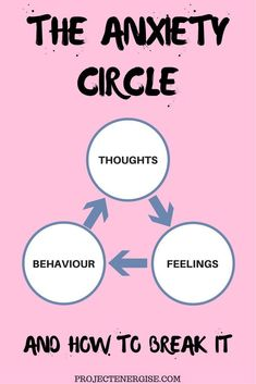 The Anxiety Circle and how to break it!