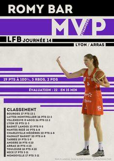 Romy Bar - MVP Etrangère - LFB Journée #14