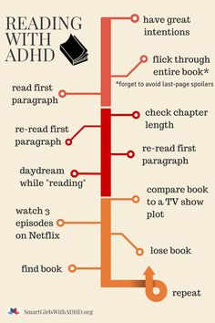 Reading when you've got ADHD can be tough at times | View only - Smart Girls with ADHD