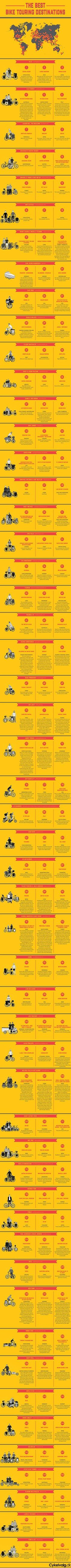 Bicycle Touring InfoGraphic