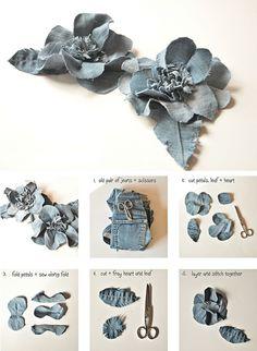 Diy denim flowers #recyclinginfographic