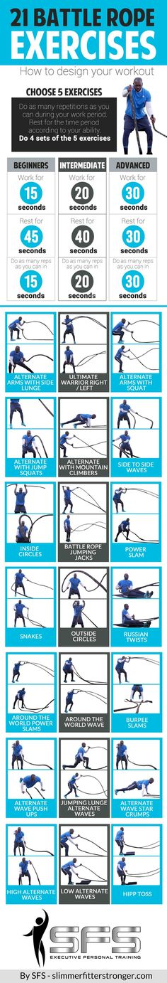 battle rope exercises are great way to torch fat and tone the upper body at the same time. #battleropeexercises