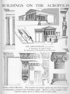 Buildings on the Acropolis, Athens, Greece Graphic History of Architecture by John Mansbridge