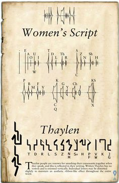 Although I am pretty sure the R and the L of the Women's Script are swapped in this key. Brandon Sanderson Stormlight Archive, Letras Cool, The Way Of Kings, Alphabet Symbols, Writing Fantasy, Book Nerd, Writing Tips, Book Lovers, Book Worms