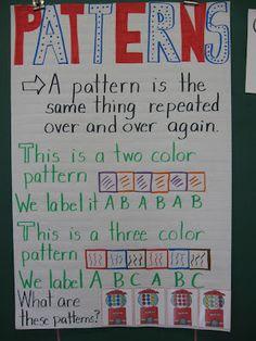 Pattern Anchor Chart