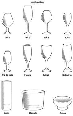 La copa correcta para cada tipo de vino