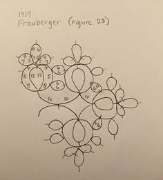 Tatting by the Bay: Frauberger Edging: Pattern Notes