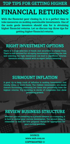 Useful tips for good financial returns:  Investors or companies looking to invest should select from a wide variety of investment options. While selecting the right option for investments, inflation and business structure of a company should be kept in mind.