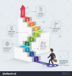 Steps To Starting A Business Template. Businessman Walking Up An Arrow. Vector Illustration. Can Be Used For Workflow Layout, Diagram, Number Options, Web Design, Infographics And Timeline. - 386947960 : Shutterstock