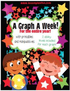 A Graph a week for the entire year!