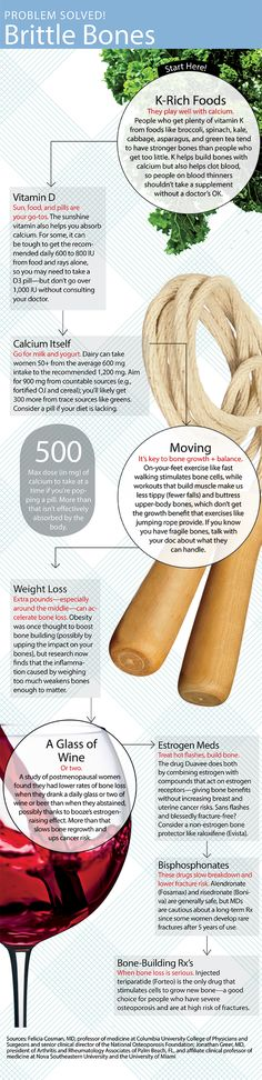Never have a broken bone again | Prevention