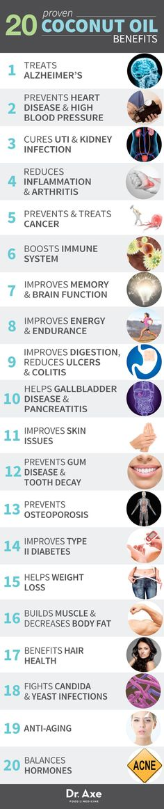 Proven Coconut Oil Health Benefits List infographic http://www.draxe.com #health #Holistic #natural @draxe