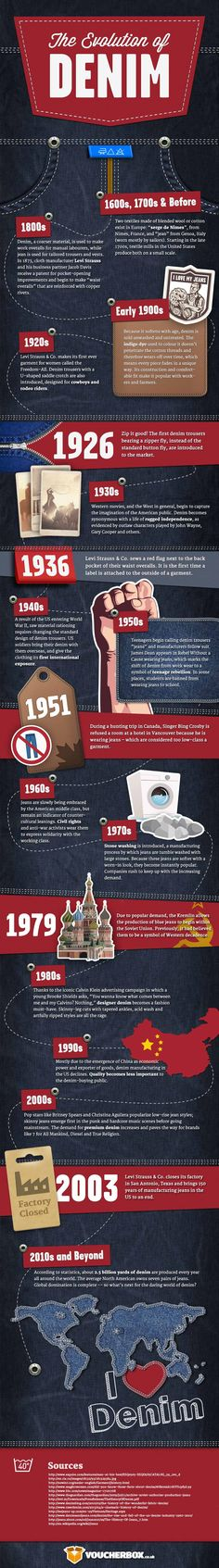 The Evolution of Denim #infographic #Denim #Fashion #Jeans #LifeStyle #History