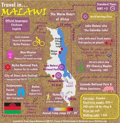 Travel in #Malawi infographic