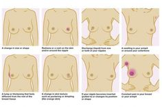 5 easy ways to check your breasts - goodtoknow