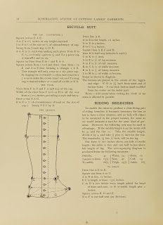 The leggins/gaiters pattern block, from the Superlative System of Cutting Ladies' Garments... (1897)