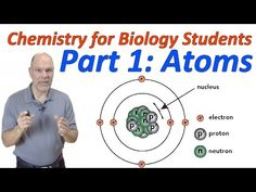 Lecture Series 1: Basic Chemistry for Biology Students