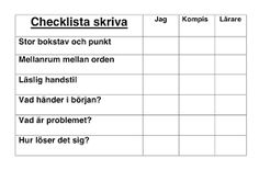 Veckans arbete har handlat mycket om checklistor och kamratrespons. Numera har vi alltid genomgångar och gemensamt arbete innan eleverna job... Water Cycle Project, Learn Swedish, Swedish Language, Teaching Materials, Work Hard, Writing, Education, Reading, School