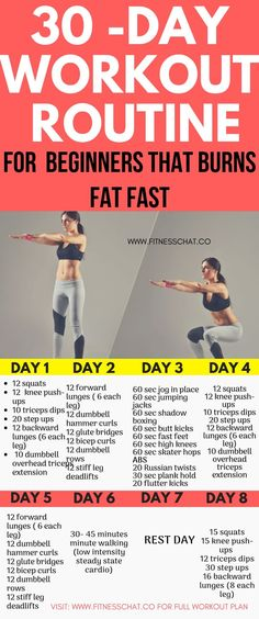 Fat Burning Workout Routines for Beginners Summer body goals! Lose weight fast with this Fat Burning Workout Routines for Beginners. Join the challenge for a full body workout, ab Upper Body Workout Plan, Gym Workout Plan For Women, Free Workout Plans, Full Body Workout Routine, Workout Routines For Beginners, At Home Workout Plan, Fun Workouts, Fitness Workouts, Exercise Plan For Beginners