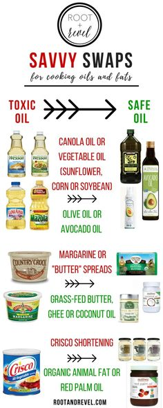 Most cooking oils, like vegetable and canola oil, are horrible for you. We've got healthy cooking oil substitutes, full of heart-healthy fats and nutrients. Healthy Oils, Get Healthy, Healthy Recipes, Healthy Food Substitutes, Healthy Nutrition, Healthy Fats Foods, Healthy Eating, Heart Healthy Foods, Heart Healthy Breakfast