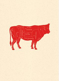 Print of A Vintage Butchers Diagram of A Cow in by PaperArcadia