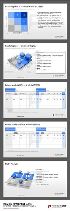 Project Management PowerPoint Templates for evaluating risks, minimizing failures and maximizing the opportunities. Program Management, Change Management, Risk Management, Business Management, Business Planning, Key Performance Indicator, Amélioration Continue, Projekt Manager, 6 Sigma