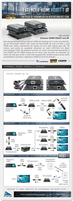 Novo Extender HDMI com sistema HDbitT com exclusividade Lenkeng para rede interna até 120 metros via único cabo de rede (é possível aumentar a distância). LEN-LKV383